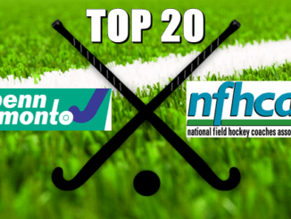 NFHCA Coaches Poll