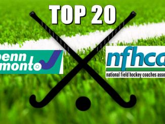 NFHCA Coaches Poll