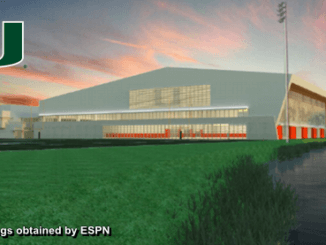 Miami Indoor Football Facility