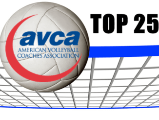 AVCA Volleyball Coaches Poll