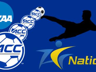 ACC Loads NCAA Men's Soccer Championship