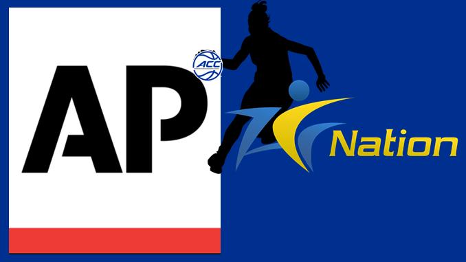 AP Women's Basketball Top 25