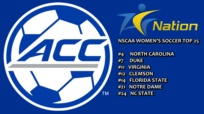 NSCAA Final Women's Soccer Top 25
