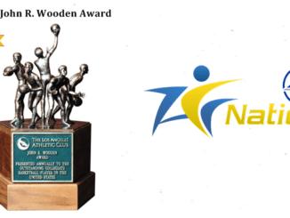 Wooden Award Top 20
