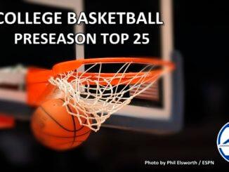 Preseason College Basketball Rankings