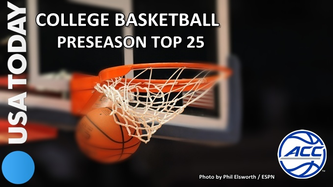 Preseason College Basketball Rankings