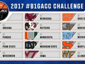 Big Ten ACC Challenge