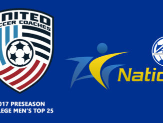 United Soccer Coaches Preseason Top 25