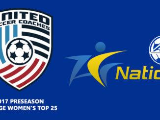 ACC Women's Soccer Scores Six