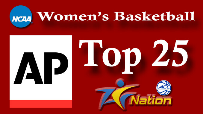 AP Women's Basketball Top 25